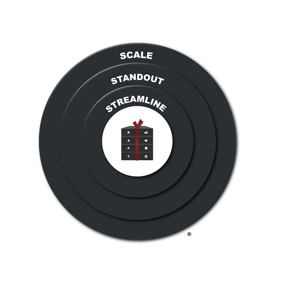 think rapt target model that says streamline standout scale for business services